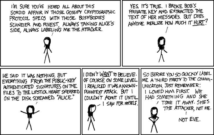 Image of Alice and Bob cartoon from XKCD